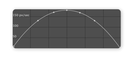 Roving 滑順 速度曲線 SpeedGraph 04