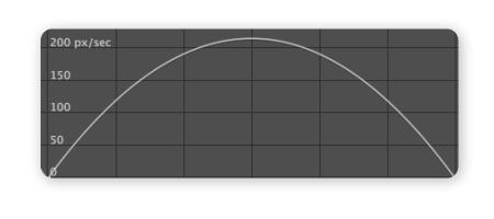 Easy Ease 漸入漸出 速度曲線 SpeedGraph
